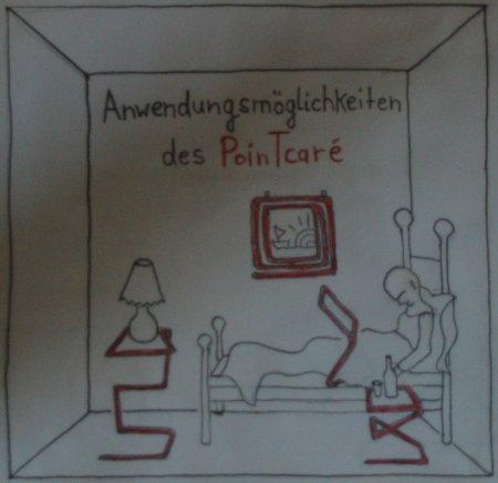 PoincareSpitzweg.jpg
