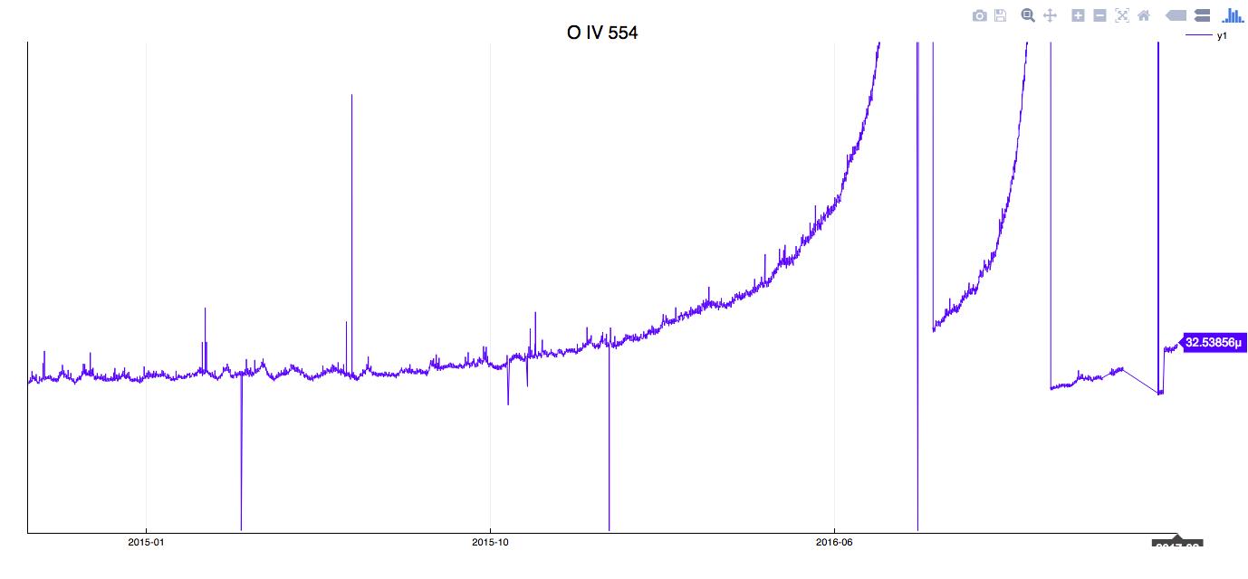 OIVSauerstoff554LinieZoom